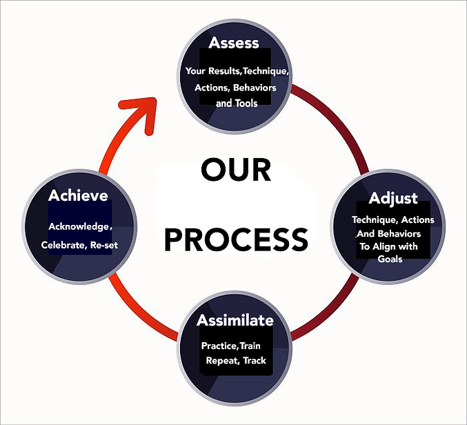 Our-Process.png