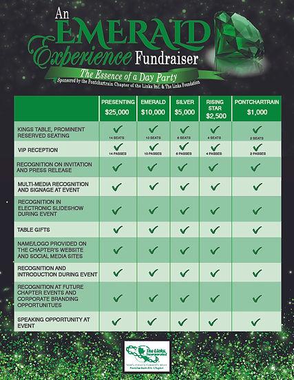 sponsor forms