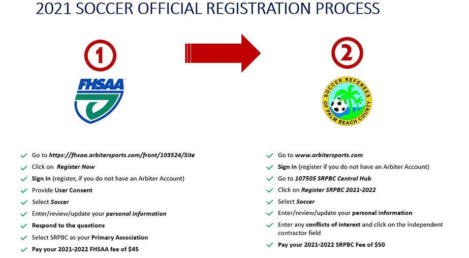 SRPBC Website Registration.JPG