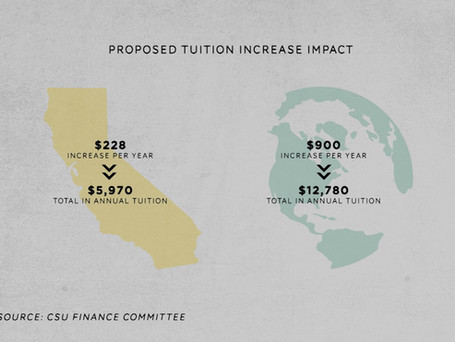 The 5 Minute Update - Tuition Hike