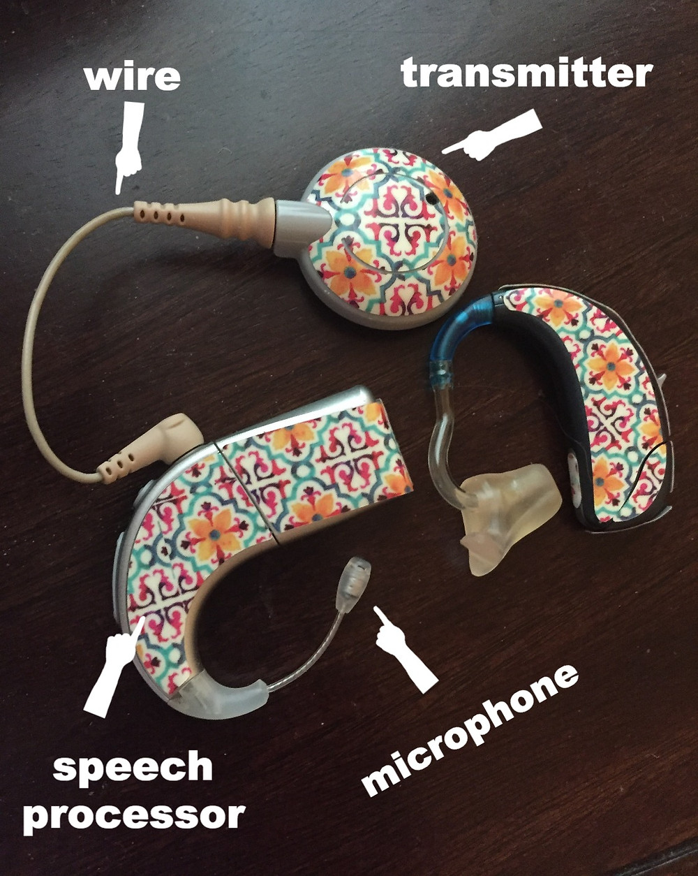 A cochlear implant and a hearing aid rest side by side. Each has a decorative geometric pattern. The pattern is in pink, blue and orange. The cochlear implant on the left is labeled. The circular shape at the top is the transmitter. The wire is beige and about 1.5 inches long. The speech processor is crescent shaped and about one inch long. The microphone extends just past the speech processor. When worn, the microphone sits just over the ear canal.