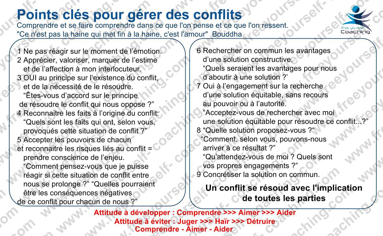 FYC carte MGT C09V Gestion de conflits