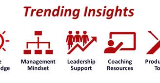 Room for Improvement: Enterprise Business Agility Survey Results