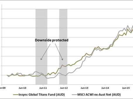 Downside protection critical for offshore investing