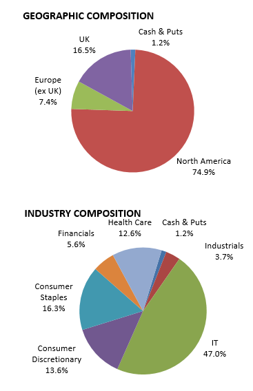 October-Geographic-Industry-composition
