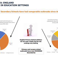 School COVID Outbreaks and Clusters