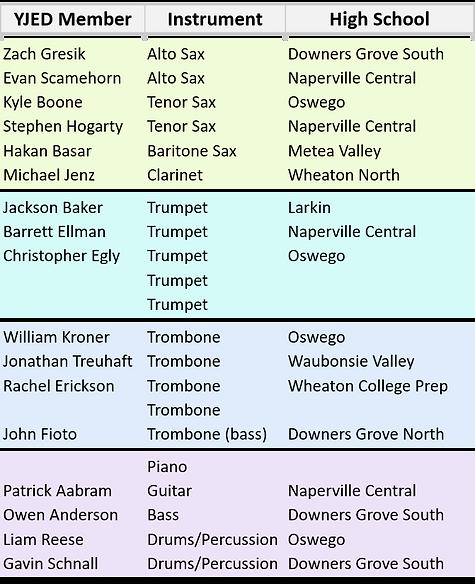 YJED Members 2021-22 A.tif