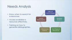 Needs Analysis Screen Shot
