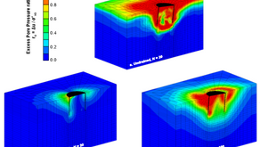 OWT bucket foundations in sand: 3D coupled effective stress analysis with Ta-Ger model