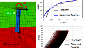 Cyclic Response of OWT Pile Foundations in Sand: Numerical Simulation of PISA Field Tests