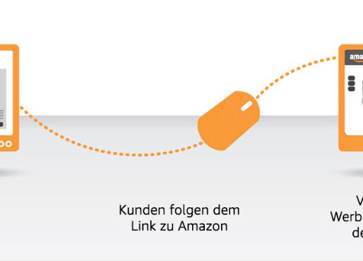 +++ 3.754 Leads pro Monat +++ Für Dein Online Marketing
