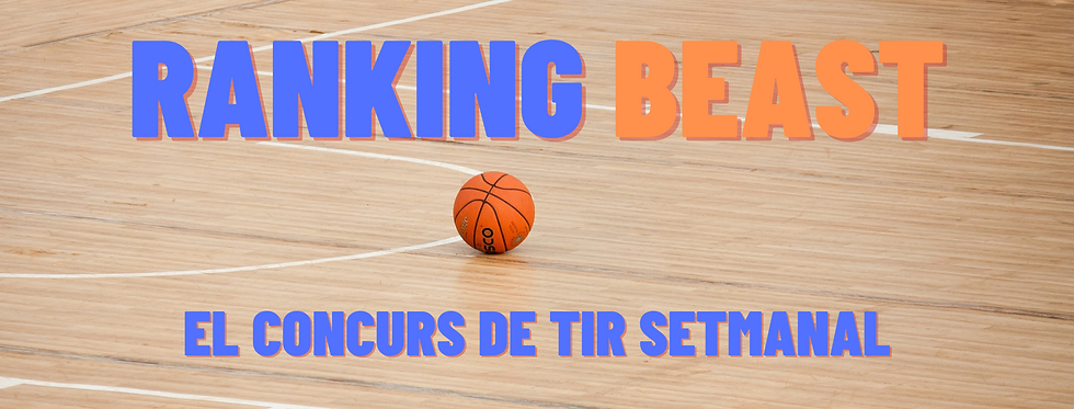Ranking Beast Basketball Academy