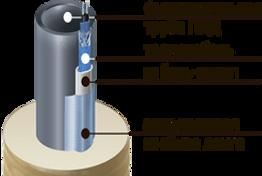 ТВЭЛ-ПЭКС-ХВС, труба с греющим термокабелем, схематичное изображение