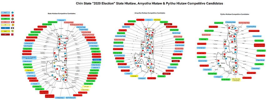 Chin State 2020 Election State Hluttaw,