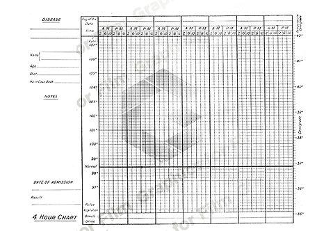 Hospital Charts x 2