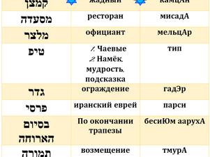Анекдот на иврите про официанта
