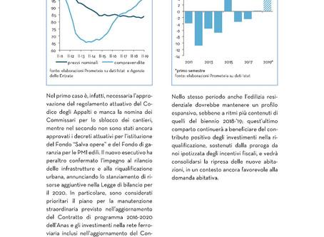 Monitor Edilizia Italia 2019 - Quarta parte