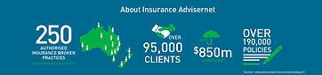 Insurance Advisernet Inforgraphic with Insurely