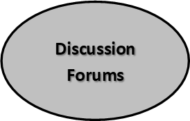 discussion forums.png