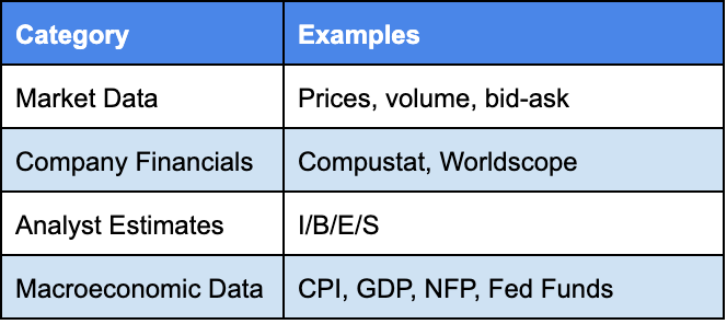 Examples of Structured Data in Finance