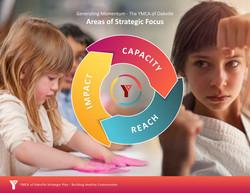 graphic design strategy