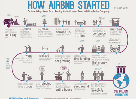 The Founder Of Airbnb On Surviving During The Harshest Of Times