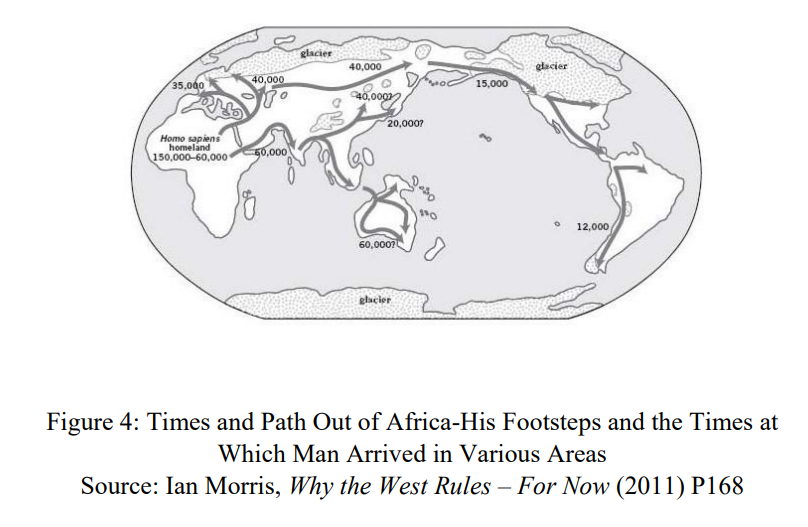 Time Periods at Which Humans Migrated to Various Continents