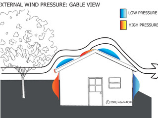 Wind Mitigation Inspection What is it?