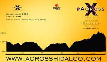 Altimetria etapa 3 AcrossHidalgo 2020.pn
