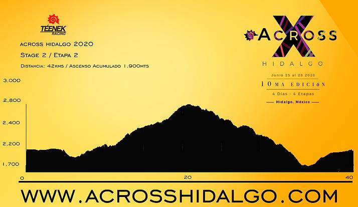 Altimetria etapa 2 AcrossHidalgo 2020.pn