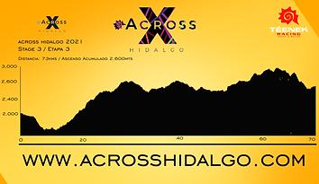 Altimetria etapa 3 AcrossHidalgo 2021.pn