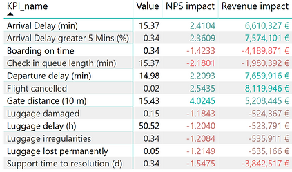 KPI impact.png