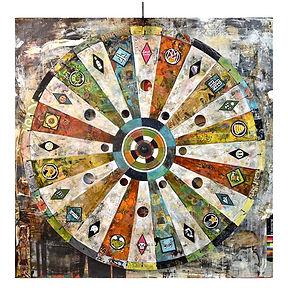 Wheel of DTIS