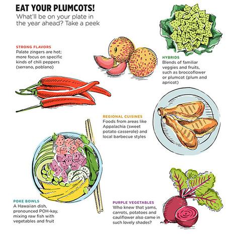 AARP - Eat your plumcots
