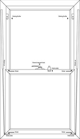ระบบและอุปกรณ์ของหน้าต่างบานยก HEVTA