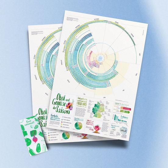 2 Kalender plus gratis Aufnäher