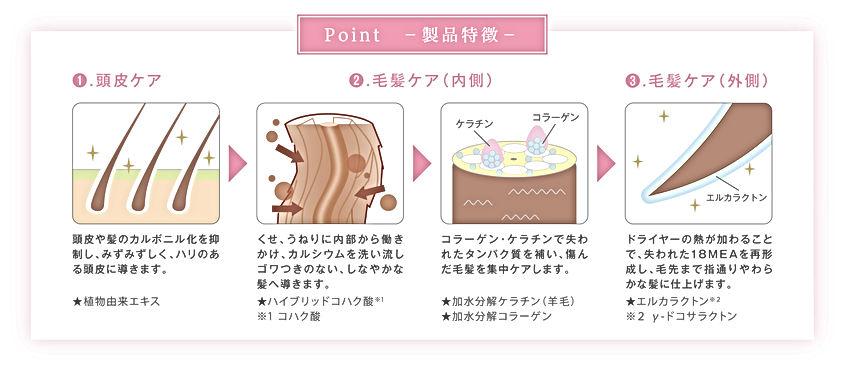 製品特徴.jpg