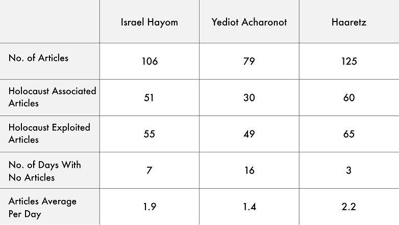 Table Holocaust.jpg