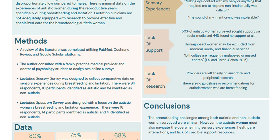 Research Abstract Poster