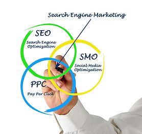 Search%20engine%20marketing_edited-min.j