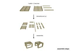 concept diagram 2