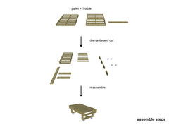 concept diagram 3