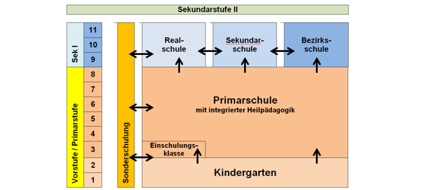 2014_volksschule-ag.png