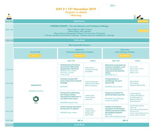 Program Table for website