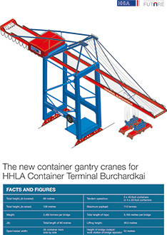 New STS container cranes arrive at CTB, Hamburg