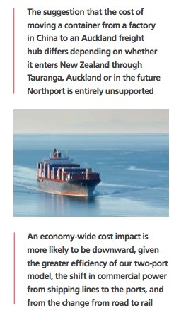 Source: The final report of the Upper North Island Supply Chain Strategy Working Group.