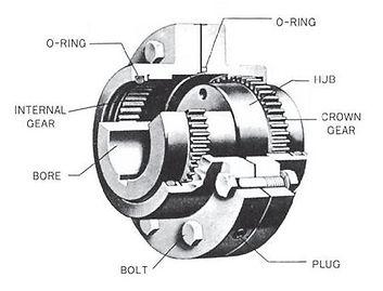 jac couplings gear coupling.jpeg