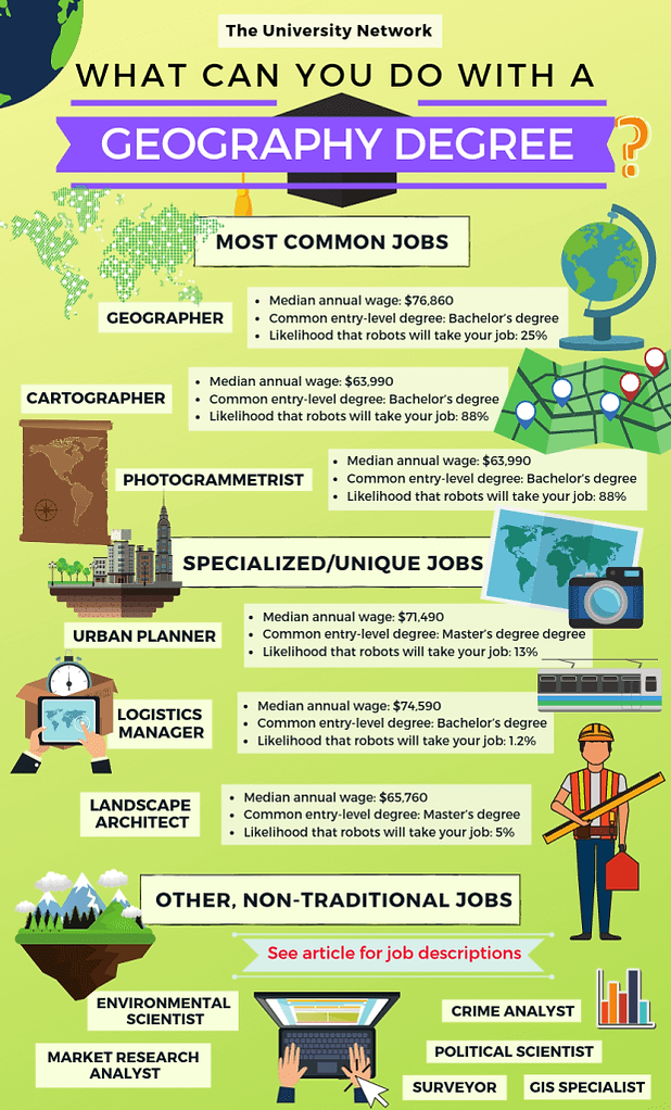 Geography-Degree-Major-Jobs-619x1024.png