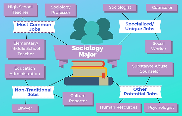 Sociology-Major-Featured-Image.png