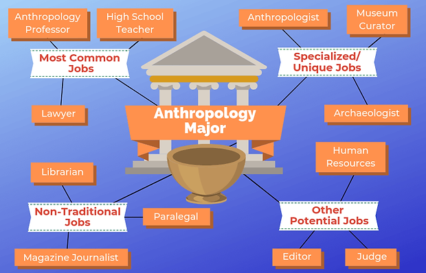 Anthropology-Major-Web.png